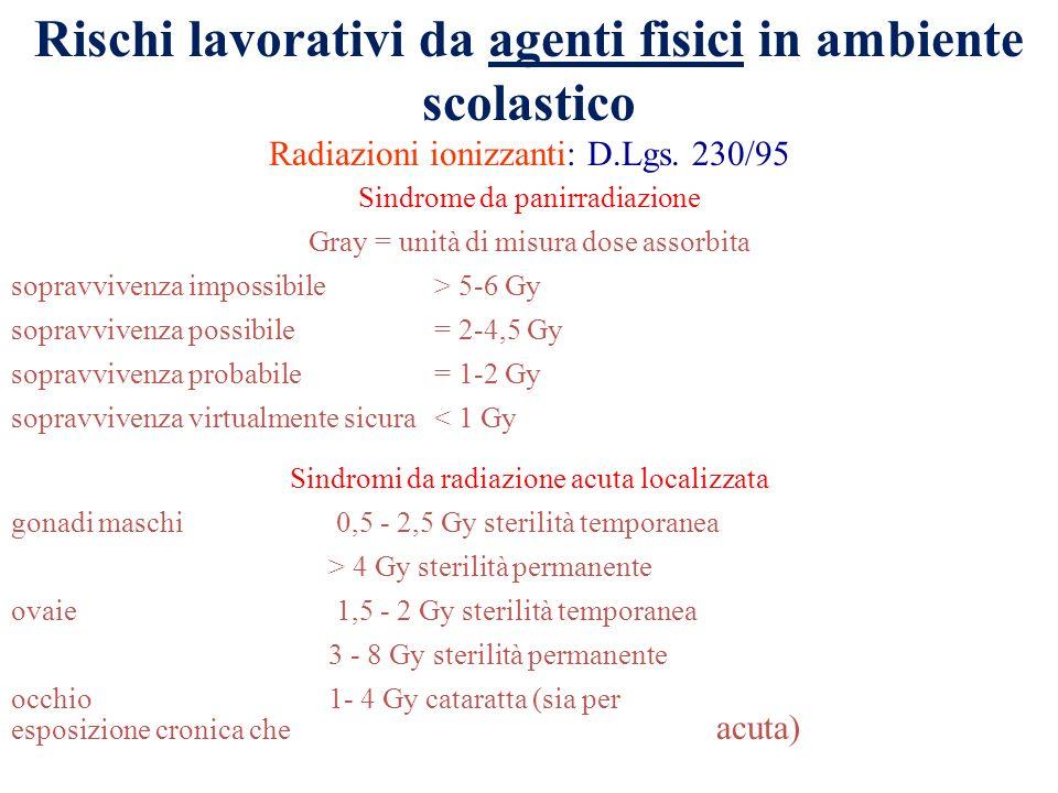 Rischi lavorativi da agenti fisici in ambiente scolastico Radiazioni ionizzanti: D.Lgs. 230/95 Sindrome da panirradiazione Gray = unità di misura dose