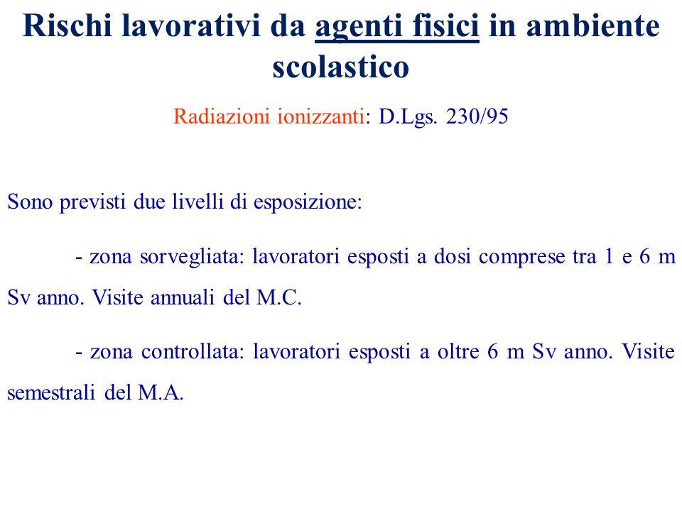 Rischi lavorativi da agenti fisici in ambiente scolastico Radiazioni ionizzanti: D.Lgs. 230/95 Sono previsti due livelli di esposizione: - zona sorveg