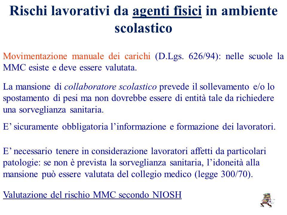 Rischi lavorativi da agenti fisici in ambiente scolastico Movimentazione manuale dei carichi (D.Lgs. 626/94): nelle scuole la MMC esiste e deve essere