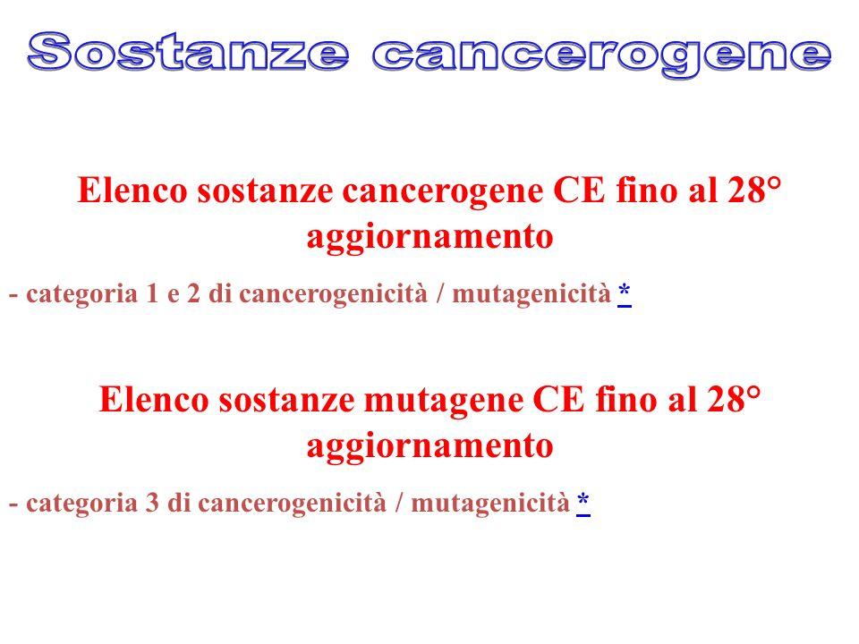 Elenco sostanze cancerogene CE fino al 28° aggiornamento - categoria 1 e 2 di cancerogenicità / mutagenicità ** Elenco sostanze mutagene CE fino al 28