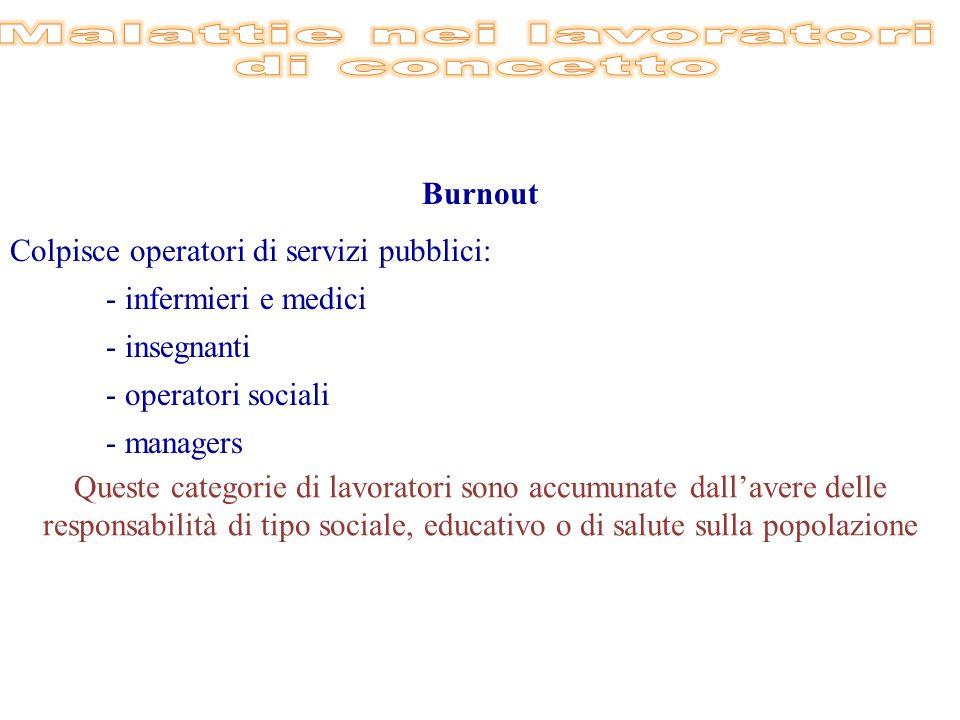 Burnout Colpisce operatori di servizi pubblici: - infermieri e medici - insegnanti - operatori sociali - managers Queste categorie di lavoratori sono