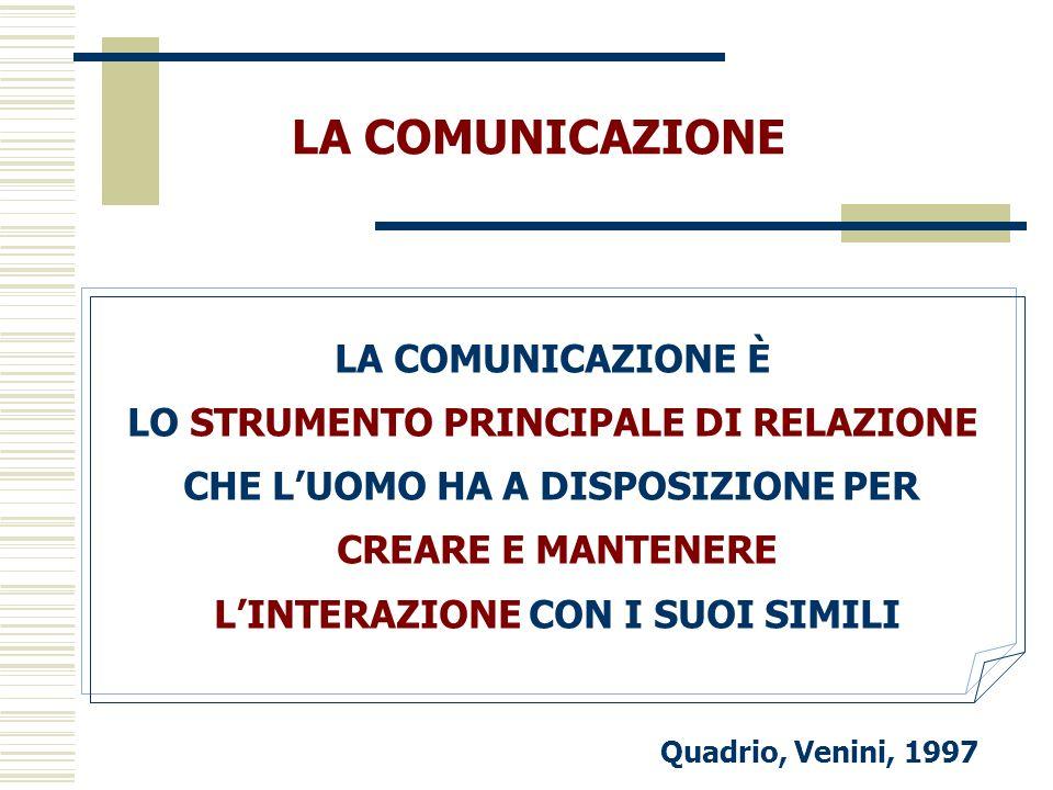 LA COMUNICAZIONE LA COMUNICAZIONE È LO STRUMENTO PRINCIPALE DI RELAZIONE CHE LUOMO HA A DISPOSIZIONE PER CREARE E MANTENERE LINTERAZIONE CON I SUOI SI