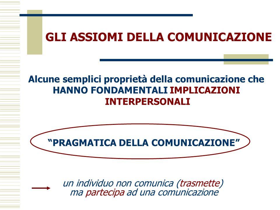 Alcune semplici proprietà della comunicazione che HANNO FONDAMENTALI IMPLICAZIONI INTERPERSONALI PRAGMATICA DELLA COMUNICAZIONE un individuo non comun