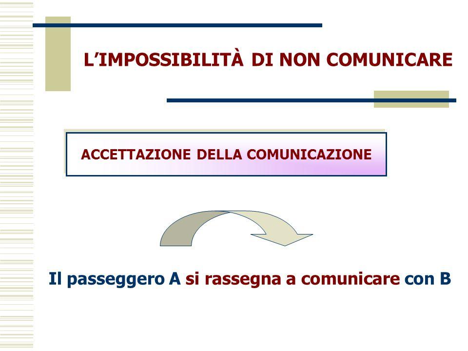 LIMPOSSIBILITÀ DI NON COMUNICARE Il passeggero A si rassegna a comunicare con B ACCETTAZIONE DELLA COMUNICAZIONE