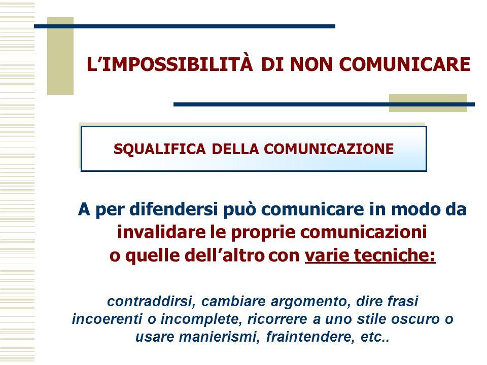 LIMPOSSIBILITÀ DI NON COMUNICARE SQUALIFICA DELLA COMUNICAZIONE A per difendersi può comunicare in modo da invalidare le proprie comunicazioni o quell