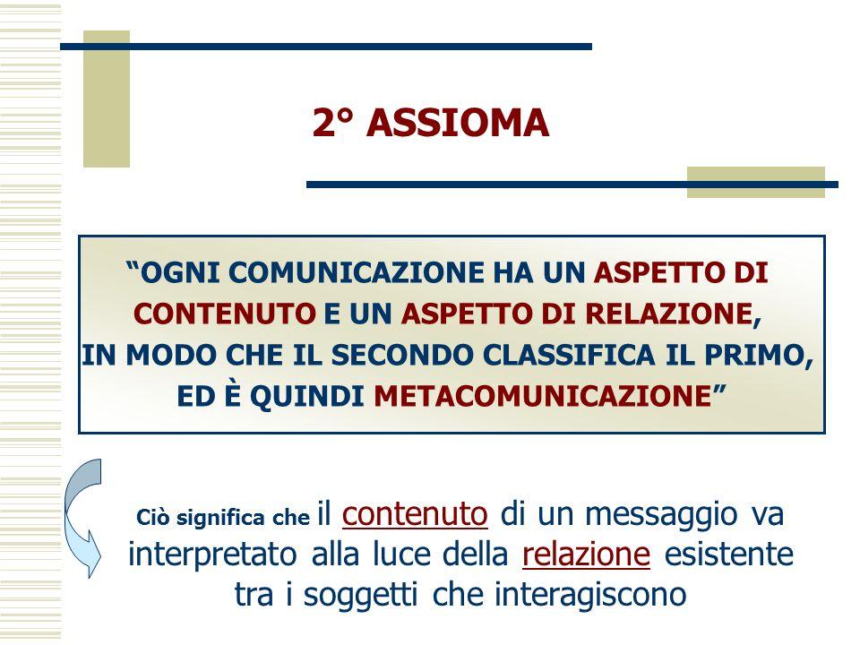 Ciò significa che il contenuto di un messaggio va interpretato alla luce della relazione esistente tra i soggetti che interagiscono 2° ASSIOMA OGNI CO