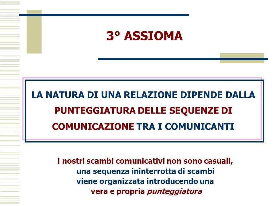 LA NATURA DI UNA RELAZIONE DIPENDE DALLA PUNTEGGIATURA DELLE SEQUENZE DI COMUNICAZIONE TRA I COMUNICANTI 3° ASSIOMA i nostri scambi comunicativi non s