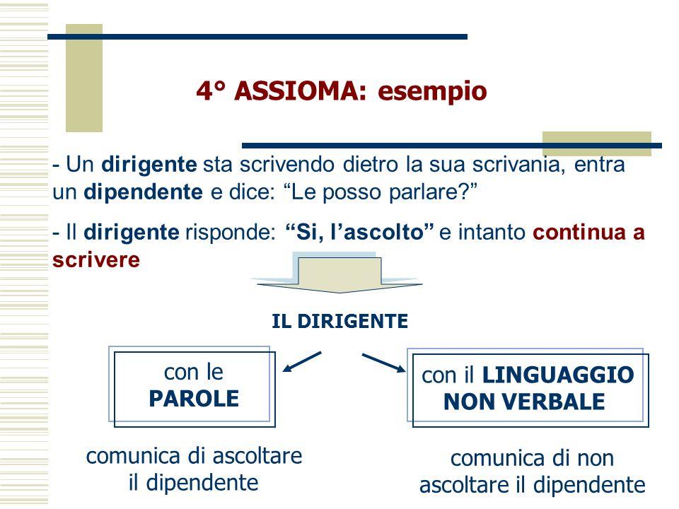 4° ASSIOMA: esempio - Un dirigente sta scrivendo dietro la sua scrivania, entra un dipendente e dice: Le posso parlare? - Il dirigente risponde: Si, l