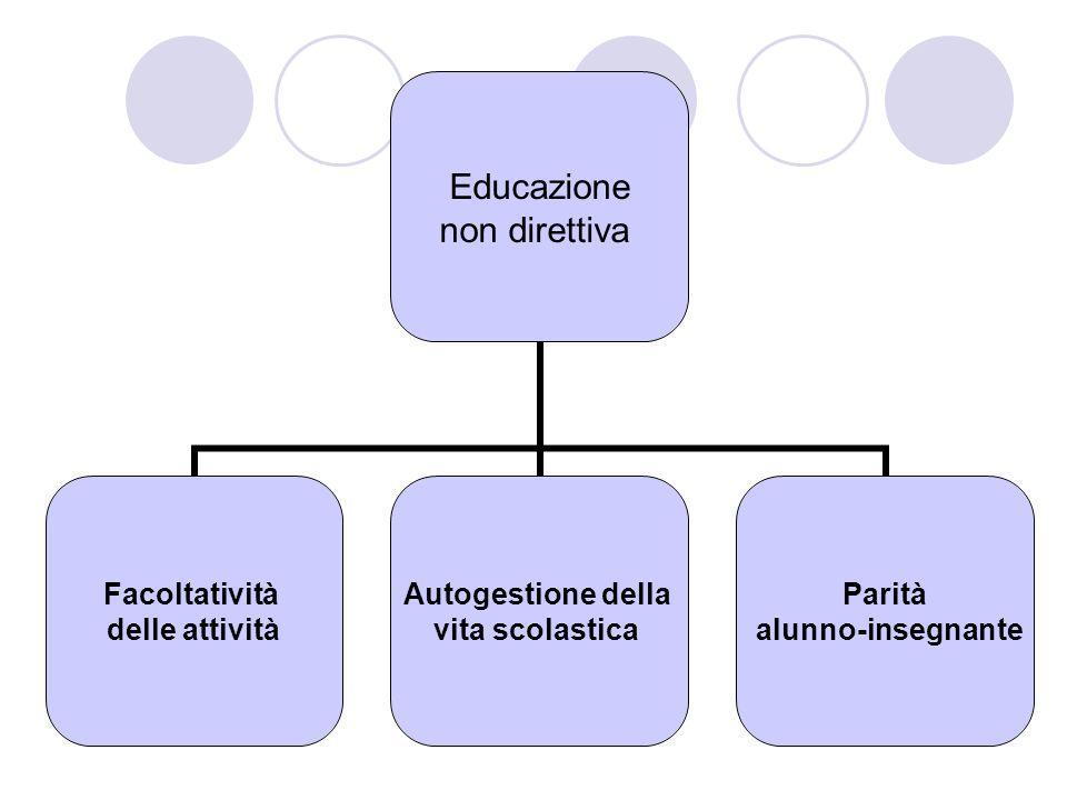 Educazione non direttiva Facoltatività delle attività Autogestione della vita scolastica Parità alunno- insegnante