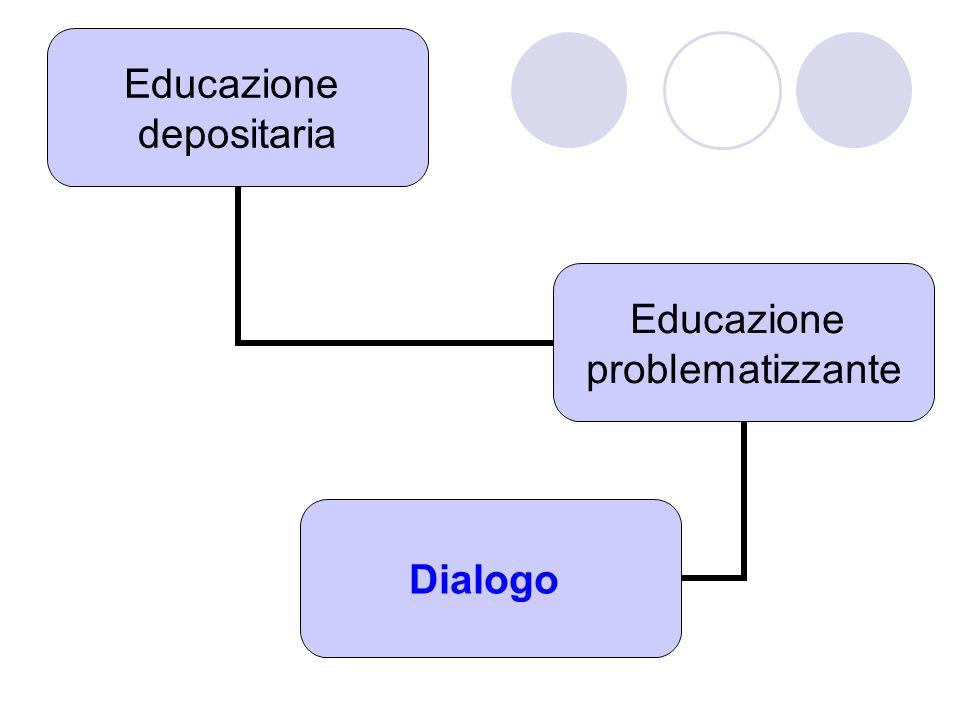 Educazione depositaria Educazione problematizzante Dialogo