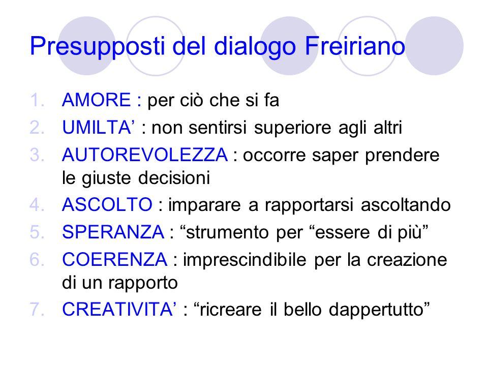 Presupposti del dialogo Freiriano 1.AMORE : per ciò che si fa 2.UMILTA : non sentirsi superiore agli altri 3.AUTOREVOLEZZA : occorre saper prendere le