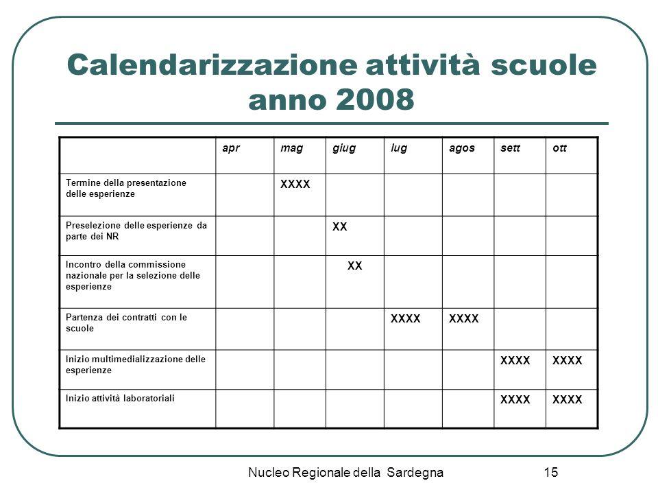 Nucleo Regionale della Sardegna 15 Calendarizzazione attività scuole anno 2008 aprmaggiuglugagossettott Termine della presentazione delle esperienze X