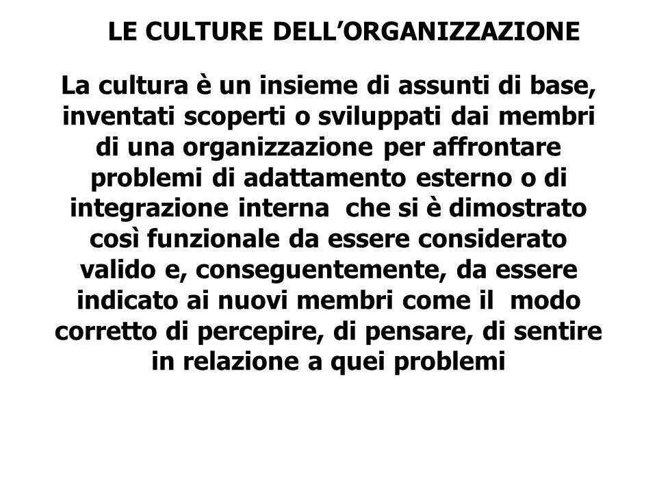 La cultura è un insieme di assunti di base, inventati scoperti o sviluppati dai membri di una organizzazione per affrontare problemi di adattamento es