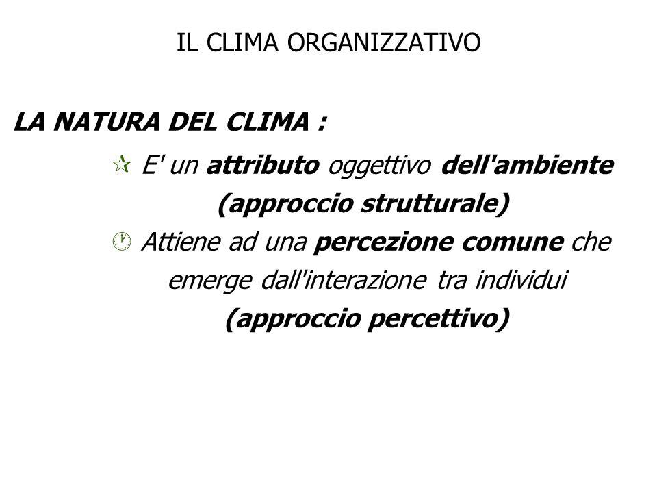 IL CLIMA ORGANIZZATIVO LA NATURA DEL CLIMA : ¶ E' un attributo oggettivo dell'ambiente (approccio strutturale) · Attiene ad una percezione comune che