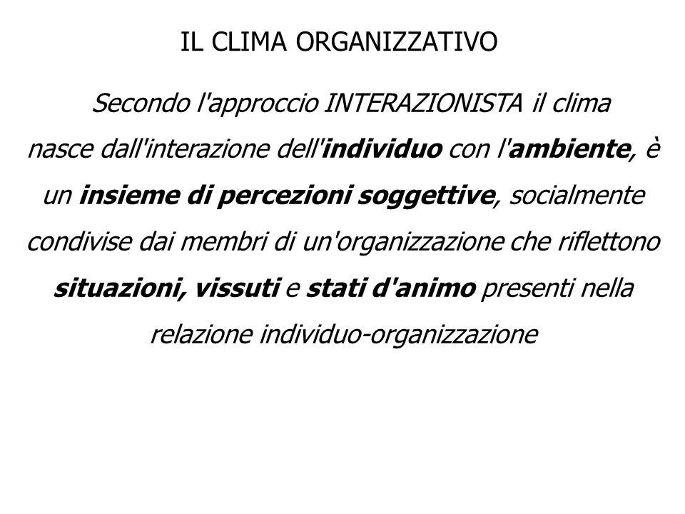 Secondo l'approccio INTERAZIONISTA il clima nasce dall'interazione dell'individuo con l'ambiente, è un insieme di percezioni soggettive, socialmente c