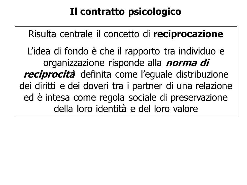 Il contratto psicologico Risulta centrale il concetto di reciprocazione Lidea di fondo è che il rapporto tra individuo e organizzazione risponde alla