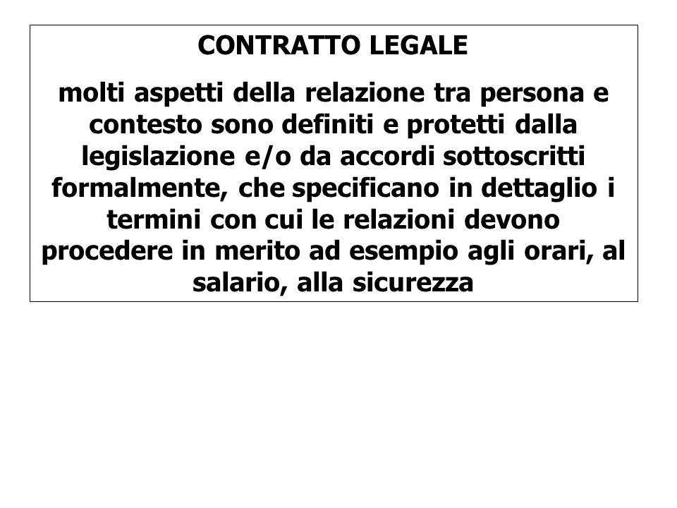 CONTRATTO LEGALE molti aspetti della relazione tra persona e contesto sono definiti e protetti dalla legislazione e/o da accordi sottoscritti formalme