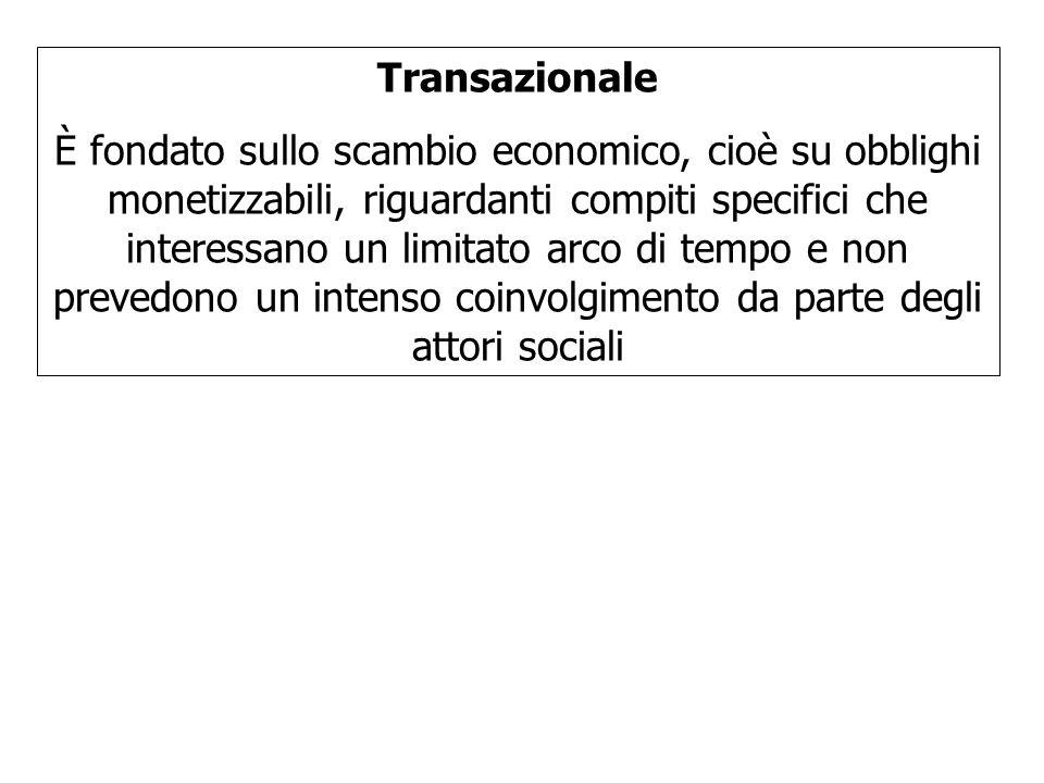 Transazionale È fondato sullo scambio economico, cioè su obblighi monetizzabili, riguardanti compiti specifici che interessano un limitato arco di tem