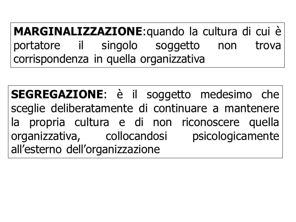 MARGINALIZZAZIONE:quando la cultura di cui è portatore il singolo soggetto non trova corrispondenza in quella organizzativa SEGREGAZIONE: è il soggett