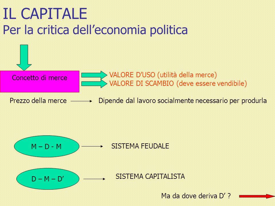 IL CAPITALE Per la critica delleconomia politica Concetto di merce VALORE DUSO (utilità della merce) VALORE DI SCAMBIO (deve essere vendibile) Prezzo