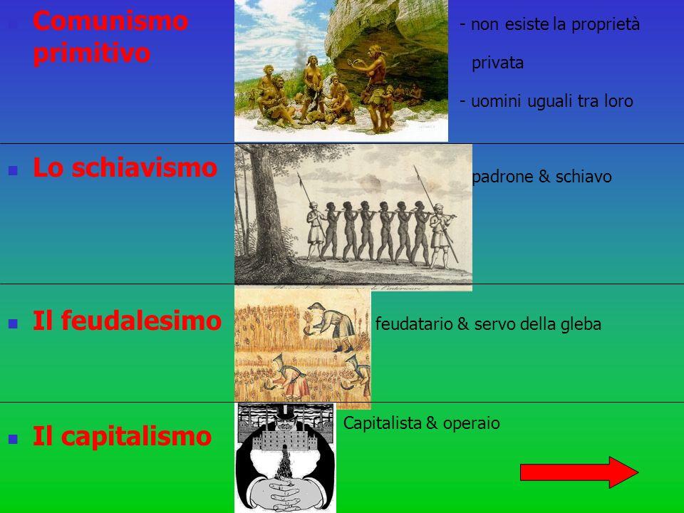 Comunismo primitivo Lo schiavismo Il feudalesimo Il capitalismo - non esiste la proprietà privata - uomini uguali tra loro padrone & schiavo feudatario & servo della gleba Capitalista & operaio