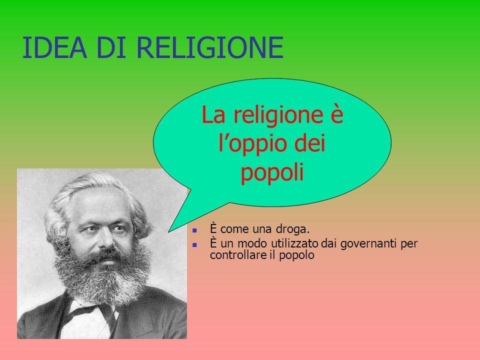 IDEA DI RELIGIONE È come una droga. È un modo utilizzato dai governanti per controllare il popolo La religione è loppio dei popoli
