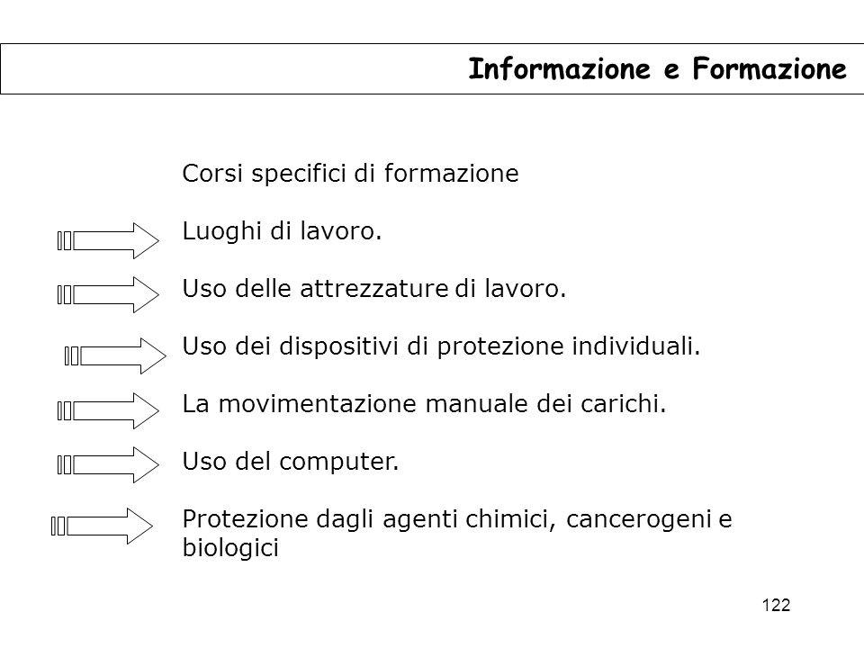 122 Informazione e Formazione Corsi specifici di formazione Luoghi di lavoro.