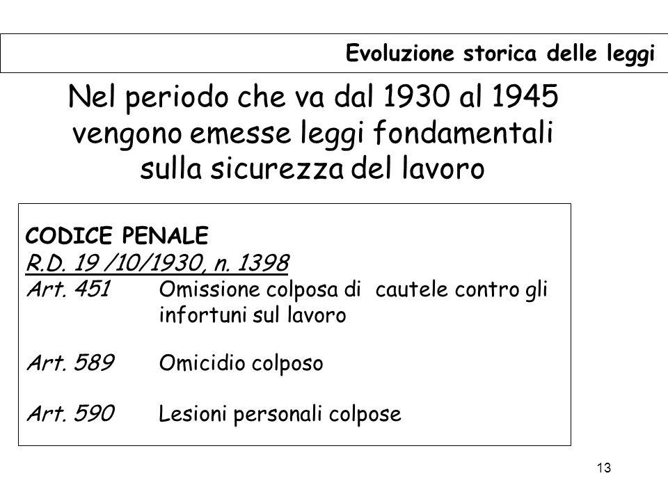 13 Evoluzione storica delle leggi Nel periodo che va dal 1930 al 1945 vengono emesse leggi fondamentali sulla sicurezza del lavoro CODICE PENALE R.D.