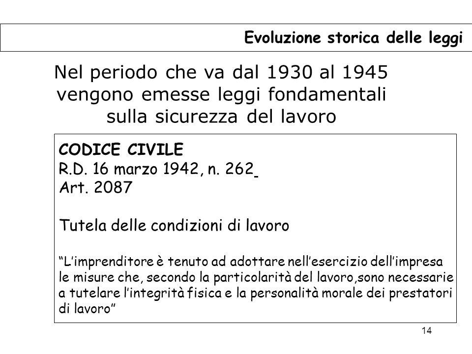 14 Evoluzione storica delle leggi Nel periodo che va dal 1930 al 1945 vengono emesse leggi fondamentali sulla sicurezza del lavoro CODICE CIVILE R.D.