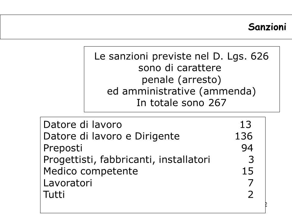 142 Le sanzioni previste nel D.Lgs.