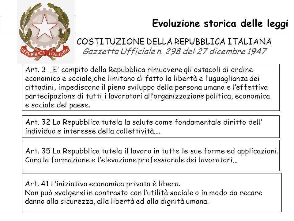 15 Evoluzione storica delle leggi COSTITUZIONE DELLA REPUBBLICA ITALIANA Gazzetta Ufficiale n.