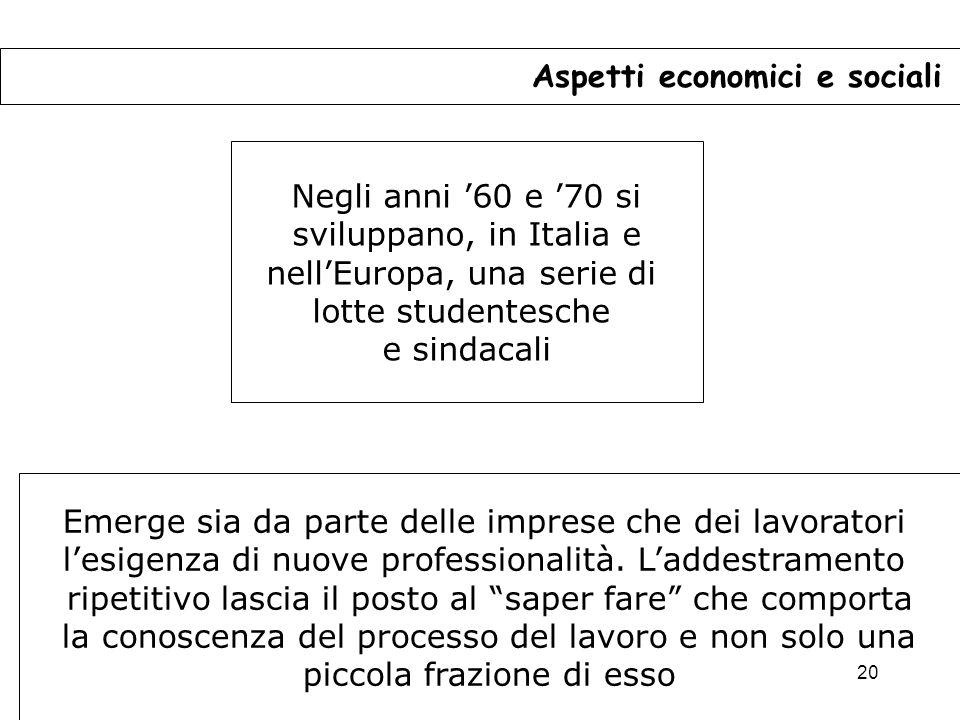 20 Aspetti economici e sociali Negli anni 60 e 70 si sviluppano, in Italia e nellEuropa, una serie di lotte studentesche e sindacali Emerge sia da parte delle imprese che dei lavoratori lesigenza di nuove professionalità.