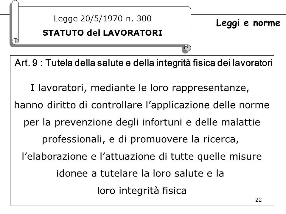 22 Leggi e norme Legge 20/5/1970 n.300 STATUTO dei LAVORATORI Legge 20/5/1970 n.