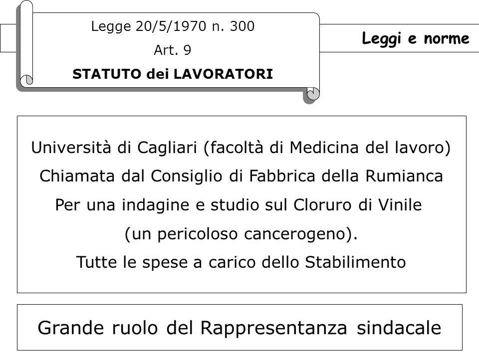 23 Leggi e norme Legge 20/5/1970 n.300 Art. 9 STATUTO dei LAVORATORI Legge 20/5/1970 n.