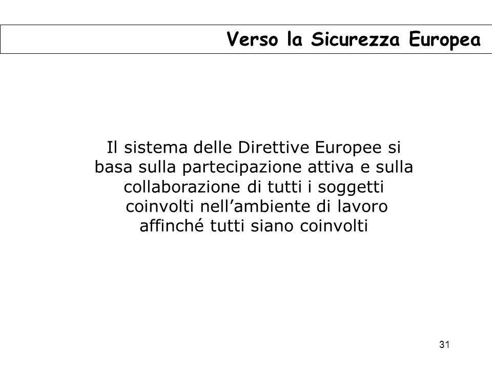 31 Verso la Sicurezza Europea Il sistema delle Direttive Europee si basa sulla partecipazione attiva e sulla collaborazione di tutti i soggetti coinvolti nellambiente di lavoro affinché tutti siano coinvolti