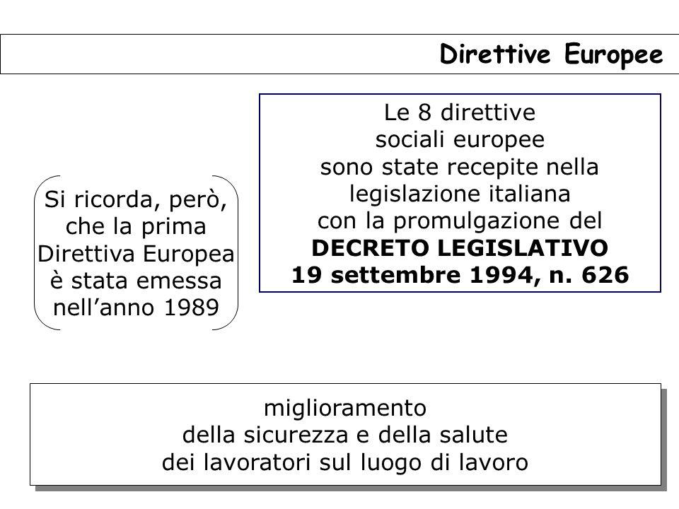 32 Direttive Europee Le 8 direttive sociali europee sono state recepite nella legislazione italiana con la promulgazione del DECRETO LEGISLATIVO 19 settembre 1994, n.