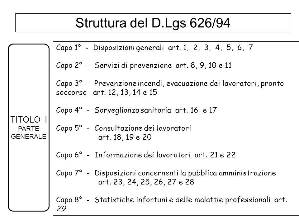 34 Struttura del D.Lgs 626/94 TITOLO I PARTE GENERALE Capo 1° - Disposizioni generali art.