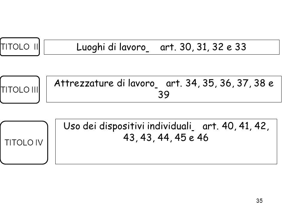35 TITOLO II Luoghi di lavoro art.30, 31, 32 e 33 TITOLO III Attrezzature di lavoro art.