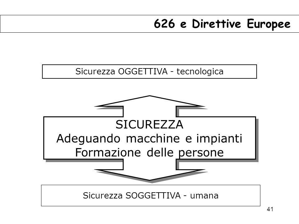 41 626 e Direttive Europee Sicurezza OGGETTIVA - tecnologica SICUREZZA Adeguando macchine e impianti Formazione delle persone SICUREZZA Adeguando macchine e impianti Formazione delle persone Sicurezza SOGGETTIVA - umana