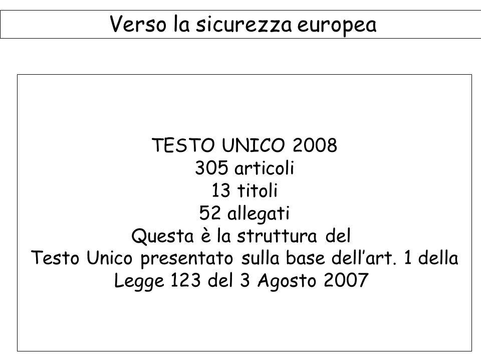 44 Verso la sicurezza europea TESTO UNICO 2008 305 articoli 13 titoli 52 allegati Questa è la struttura del Testo Unico presentato sulla base dellart.