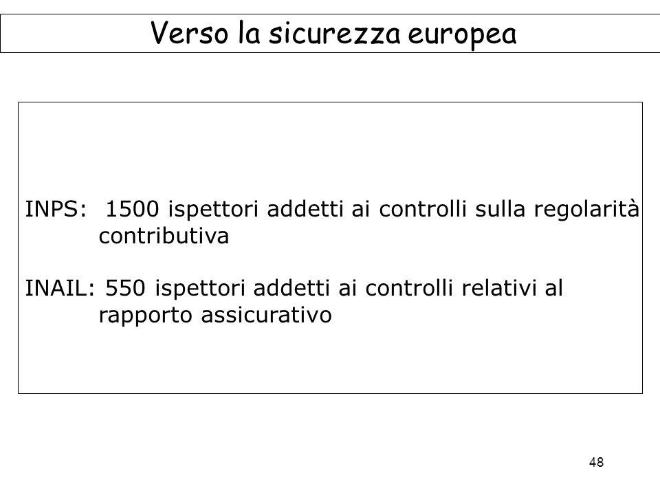 48 Verso la sicurezza europea INPS: 1500 ispettori addetti ai controlli sulla regolarità contributiva INAIL: 550 ispettori addetti ai controlli relativi al rapporto assicurativo