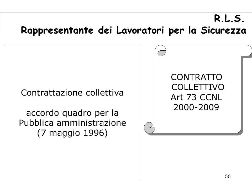 50 CONTRATTO COLLETTIVO Art 73 CCNL 2000-2009 CONTRATTO COLLETTIVO Art 73 CCNL 2000-2009 Contrattazione collettiva accordo quadro per la Pubblica amministrazione (7 maggio 1996) R.L.S.