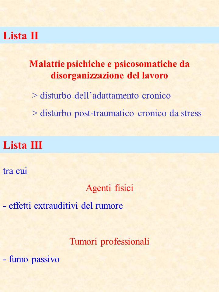 Lista II Malattie psichiche e psicosomatiche da disorganizzazione del lavoro > disturbo delladattamento cronico > disturbo post-traumatico cronico da