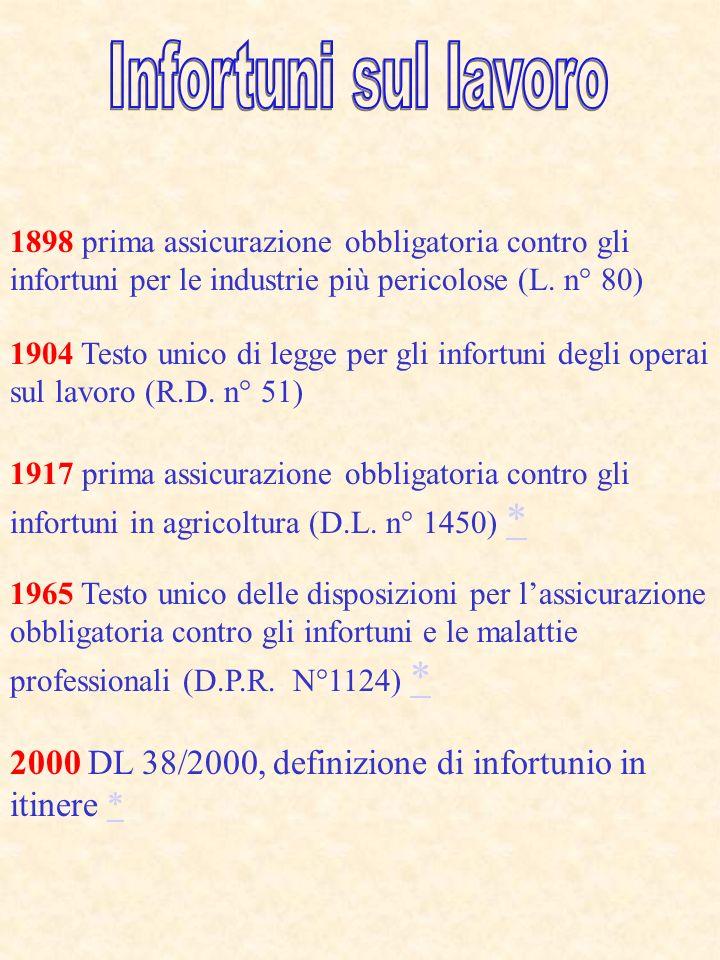 1898 prima assicurazione obbligatoria contro gli infortuni per le industrie più pericolose (L. n° 80) 1904 Testo unico di legge per gli infortuni degl