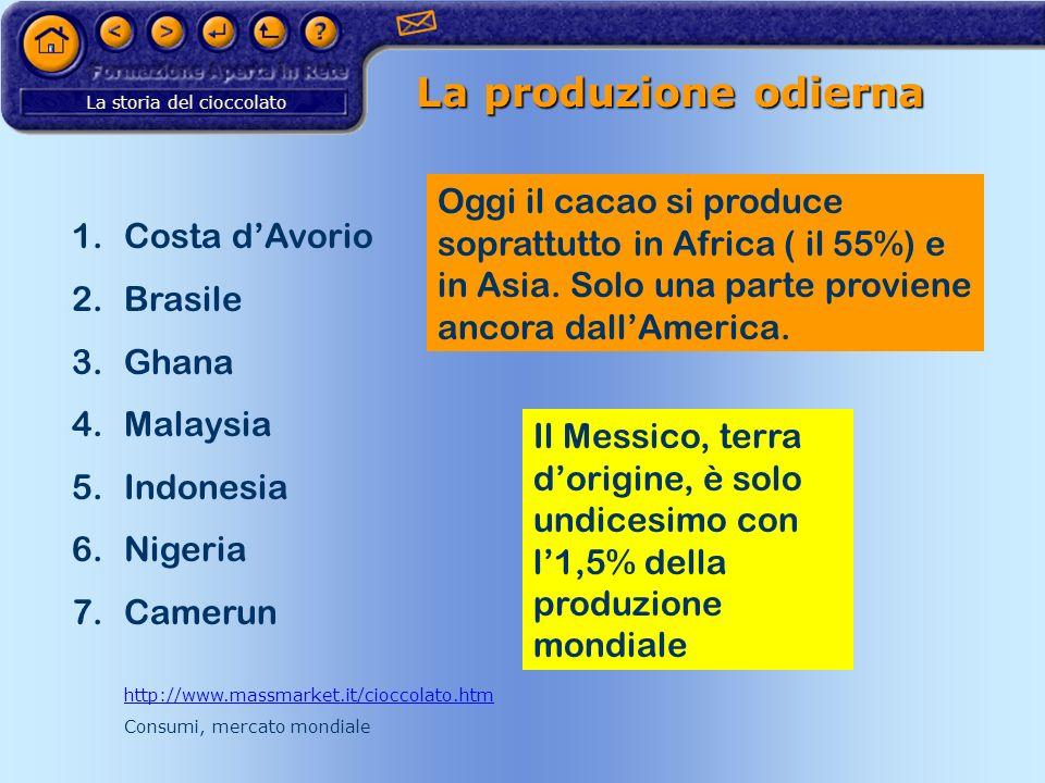 La storia del cioccolato La produzione odierna Oggi il cacao si produce soprattutto in Africa ( il 55%) e in Asia. Solo una parte proviene ancora dall