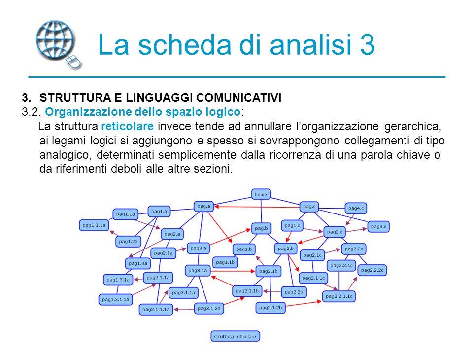 La scheda di analisi 3 3.STRUTTURA E LINGUAGGI COMUNICATIVI 3.2.