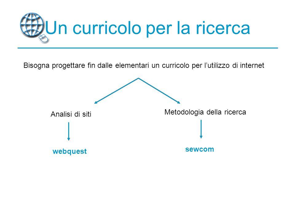 Un curricolo per la ricerca Bisogna progettare fin dalle elementari un curricolo per lutilizzo di internet Analisi di siti Metodologia della ricerca webquest sewcom