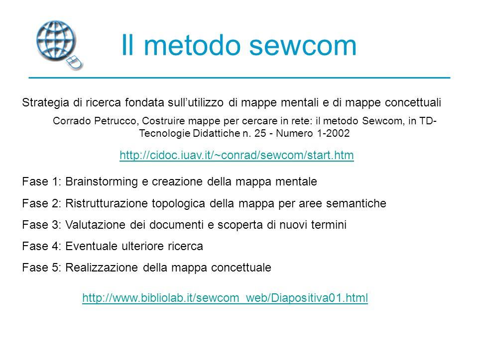 Il metodo sewcom Strategia di ricerca fondata sullutilizzo di mappe mentali e di mappe concettuali http://cidoc.iuav.it/~conrad/sewcom/start.htm Corrado Petrucco, Costruire mappe per cercare in rete: il metodo Sewcom, in TD- Tecnologie Didattiche n.