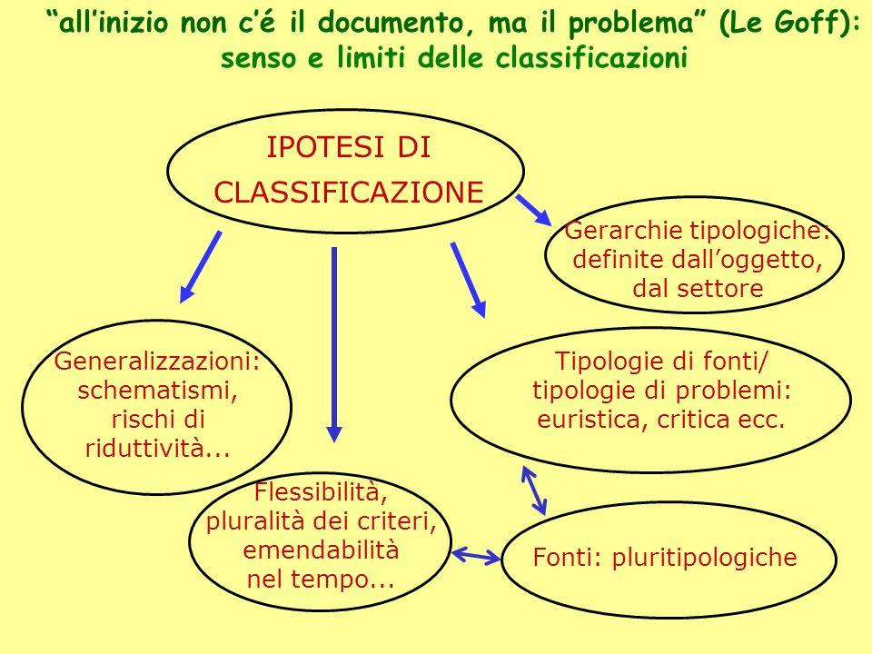allinizio non cé il documento, ma il problema (Le Goff): senso e limiti delle classificazioni IPOTESI DI CLASSIFICAZIONE Generalizzazioni: schematismi