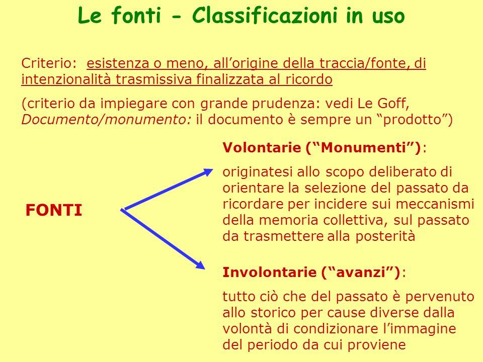 Le fonti - Classificazioni in uso Criterio: esistenza o meno, allorigine della traccia/fonte, di intenzionalità trasmissiva finalizzata al ricordo (cr
